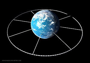 Orbital Ring Diagram
