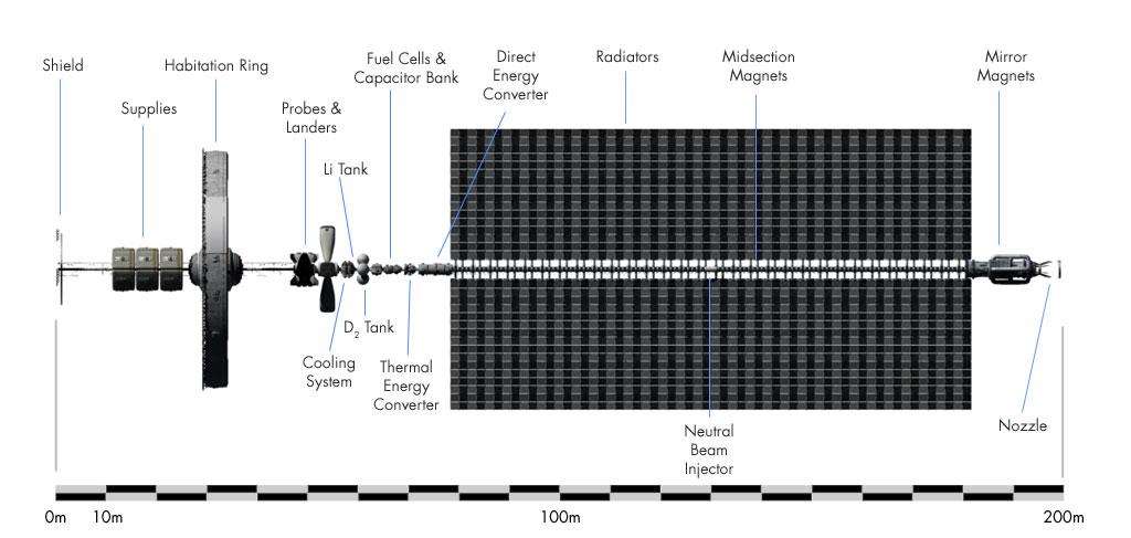 bisbos com    spacecraft   enzmann starship