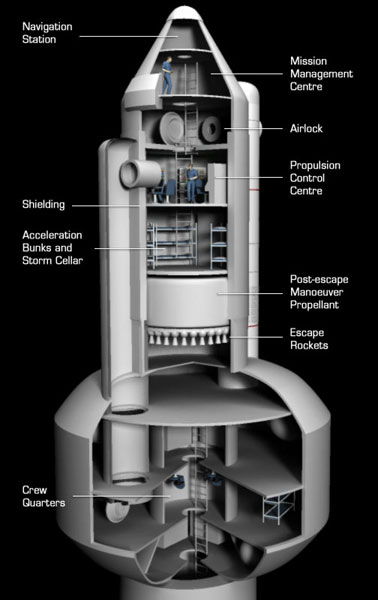 spacecraft cutaway - photo #4